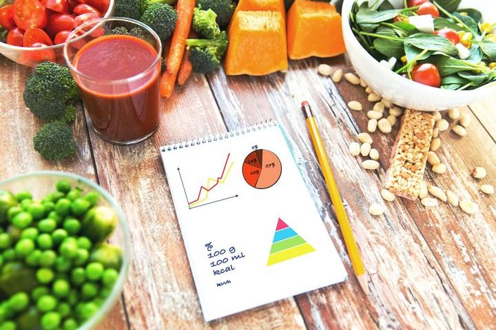 калорийность рациона