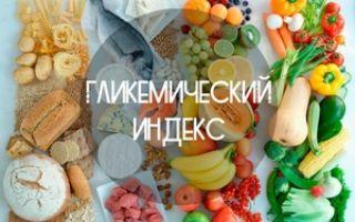 Гликемический индекс базовых продуктов