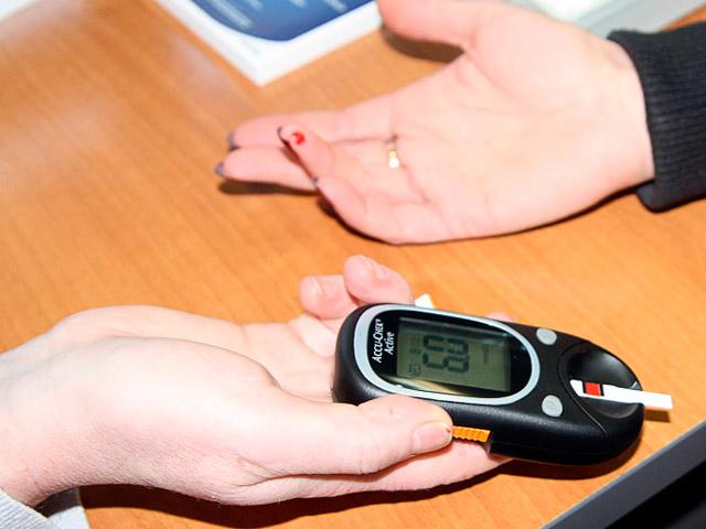 Анализ сахара в крови