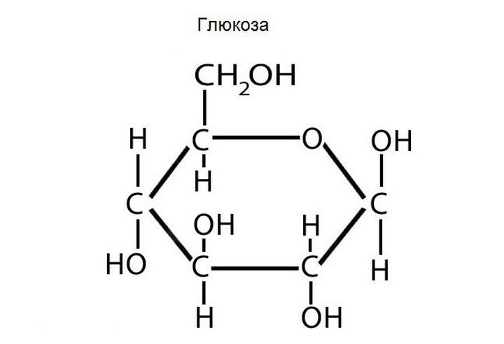 формула с глюкозой