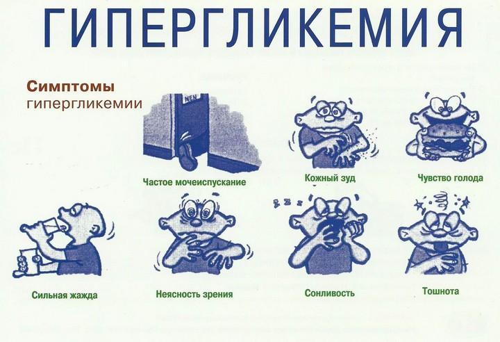 гиперклимия