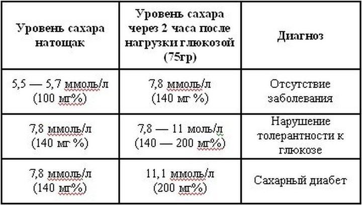 granicy-sahar-krovi-s-nagsuskoi