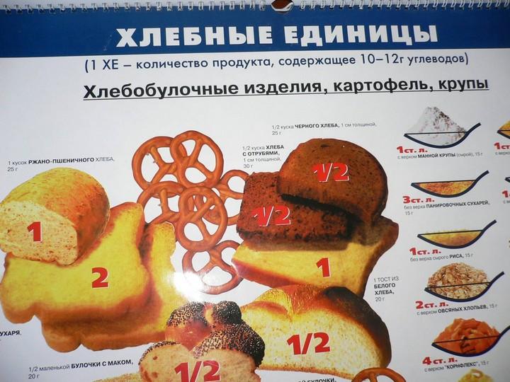 хлебные единицы