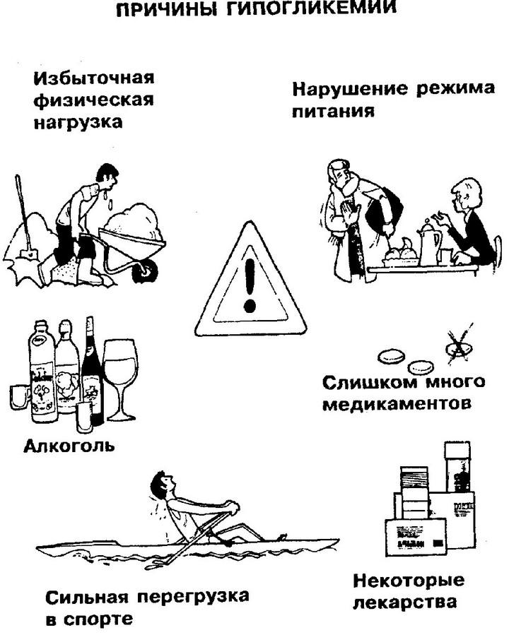 причины гипогликемии