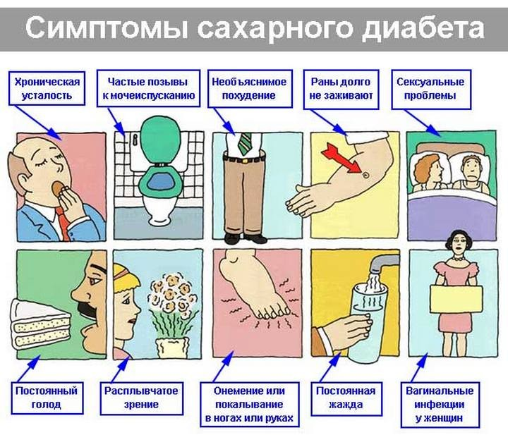 Диабет второго типа причины лечение