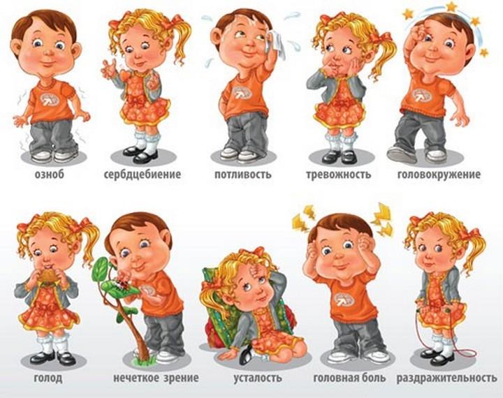 симптомы-гипогликемии