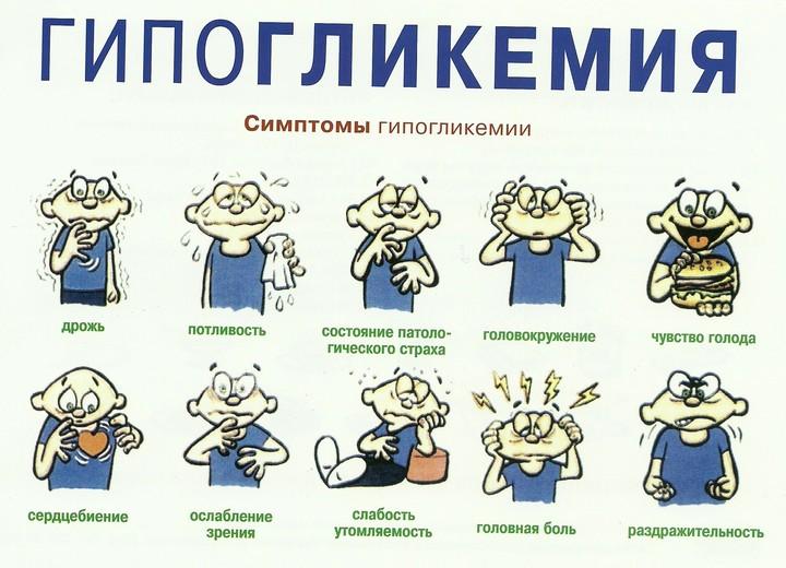 симптомы гипокгикемии