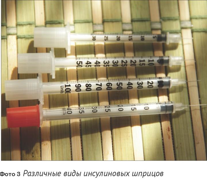 виды инсулиновых шприцов