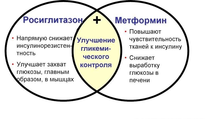 взаимодействие-препаратов